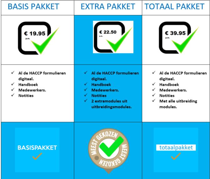 * bij alle pakketten komt er €60,00 instalatiekosten bij.