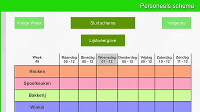 haccp urenregistratie personeelsplanning
